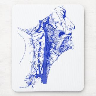 Antique Medical Image Human vertebral arteries Mouse Pad