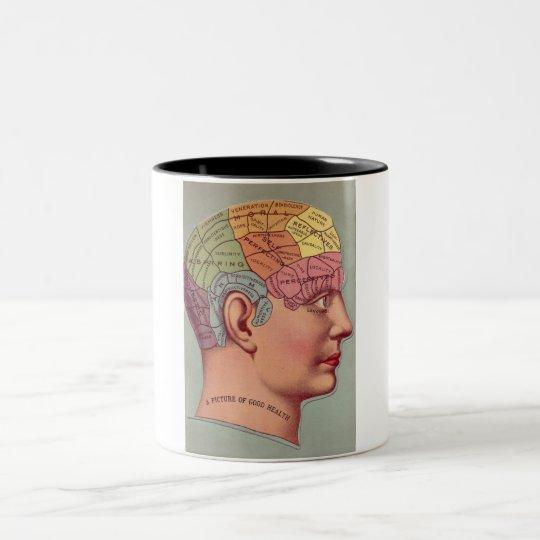 antique Mind Brain Map Phrenology head Two-Tone Coffee Mug