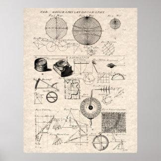 Antique Navigation Diagrams Chart Poster