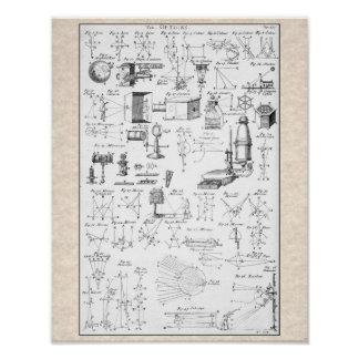 Antique Optical Instruments Chart Poster