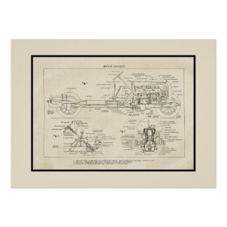 Antique Side View Motor Vehicle Diagram Drawing Poster