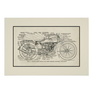 Antique Twin Cylinder Motorcycle Electrical Chart Poster