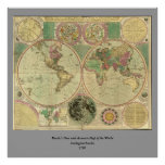 Antique World Map by Carington Bowles, circa 1780 Posters