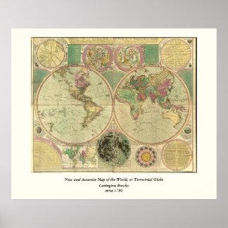 Antique World Map by Carington Bowles, circa 1780 Poster