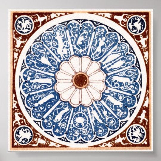 Antique Zodiac Mandala Poster