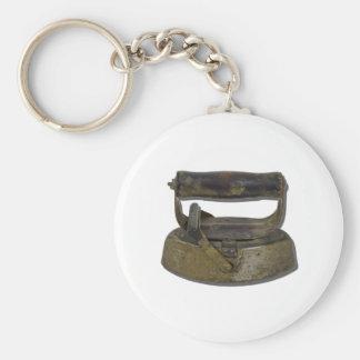 AntiqueIron100211 Llavero Redondo Tipo Pin