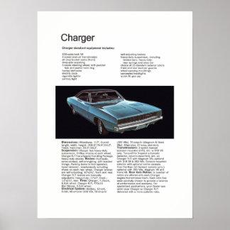 Anuncio del cargador del coche 68 del músculo póster