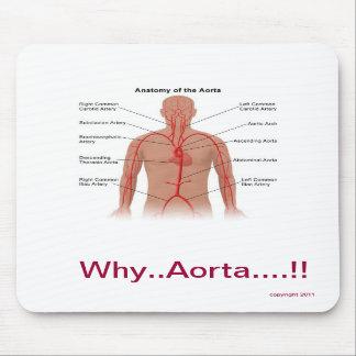Aortic Anatomy Mousepad (style 1)