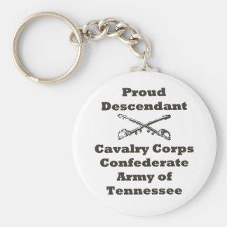 AOT Cav Corps Basic Round Button Keychain