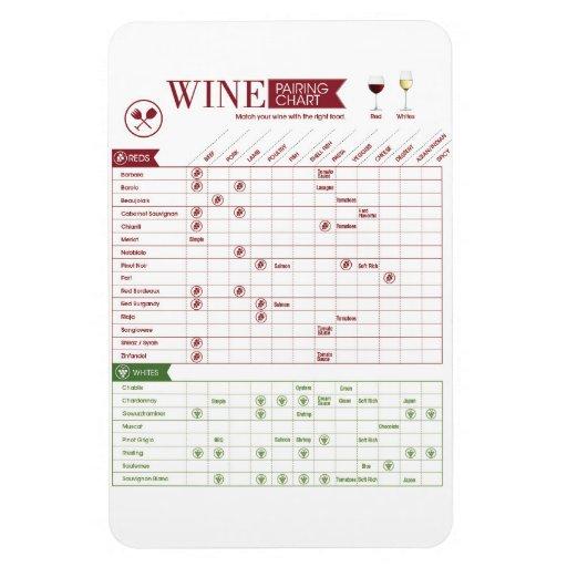 Apareamiento del vino imán flexible
