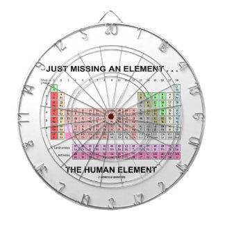 Apenas faltando un elemento… el elemento humano