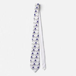 Apenas llámeme estadístico significativo corbata
