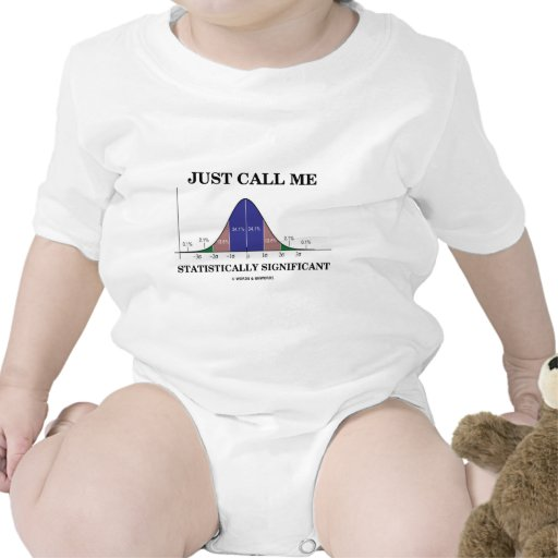 Apenas llámeme estadístico significativo traje de bebé