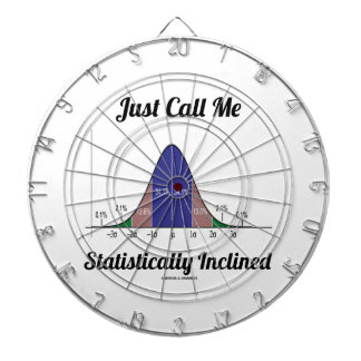 Apenas llámeme inclinado estadístico (la curva de
