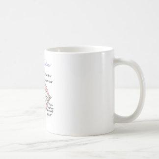 Apenas palabras taza de café