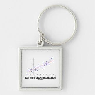 Apenas piense la regresión linear (las llavero cuadrado plateado