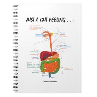 Apenas un presentimiento… (sistema digestivo) libros de apuntes