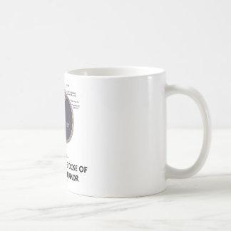 Apenas una dosis doble del humor vítreo (anatomía taza de café