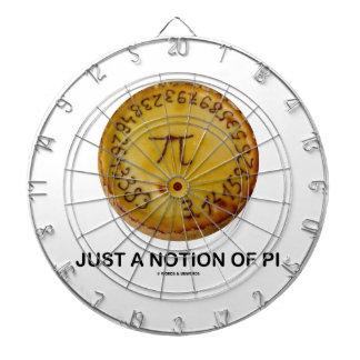 Apenas una noción de pi (pi en una empanada)