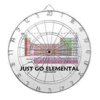 Apenas vaya elemental (la tabla de elementos