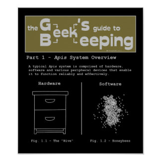 Apicultura del friki (descripción de sistema) - po póster