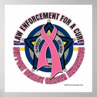 Aplicación de ley para un poster del cáncer de