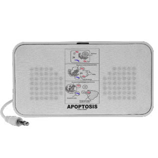 Apoptosis Biology Programmed Cell Death PC Speakers