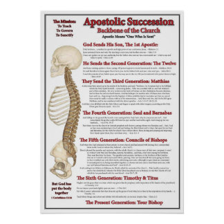 Apostolic Succession - Backbone of Christ's Body Poster