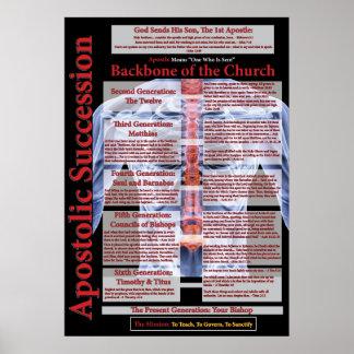 Apostolic Succession - Backbone of the Church! Poster