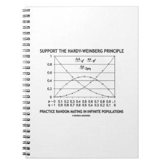 Apoye la práctica del principio de libros de apuntes con espiral