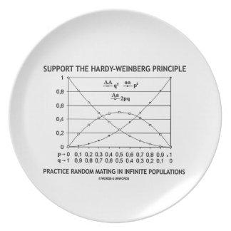 Apoye la práctica del principio de platos de comidas