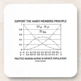 Apoye la práctica del principio de posavasos