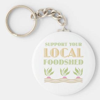 Apoye su Foodshed local Llavero Personalizado