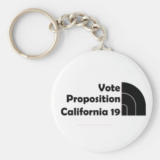 Apoyo 19 del voto llavero redondo tipo pin