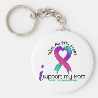 Apoyo a mi cáncer de tiroides de la mamá llavero redondo tipo pin