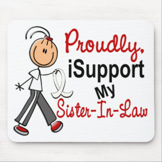 Apoyo a mi cuñada SFT (cáncer del hueso/de pulmón Tapetes De Raton