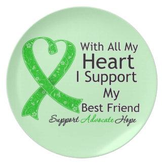 Apoyo a mi mejor amigo con todo mi corazón plato de cena