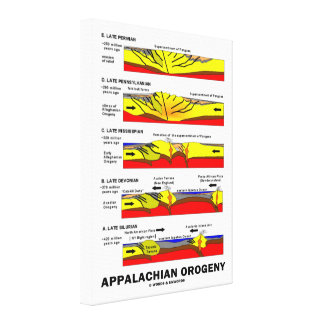 Appalachian Orogeny (Mountain Building Over Time) Canvas Print