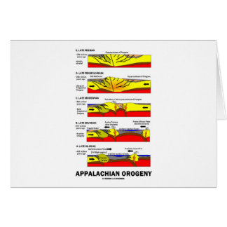 Appalachian Orogeny Mountain Building Over Time Card