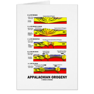 Appalachian Orogeny Mountain Building Over Time Cards