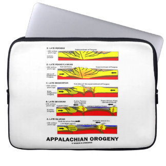Appalachian Orogeny (Mountain Building Over Time) Laptop Sleeve
