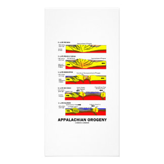 Appalachian Orogeny (Mountain Building Over Time) Photo Card Template