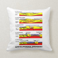 Appalachian Orogeny (Mountain Building Over Time) Pillow