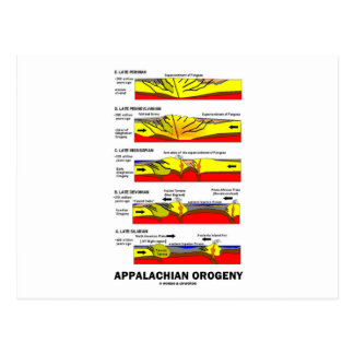 Appalachian Orogeny Mountain Building Over Time Post Cards