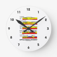 Appalachian Orogeny (Mountain Building Over Time) Round Wallclock