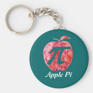 Apple Pi Keychain