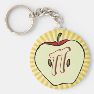 Apple Pi (Pie) Keychain