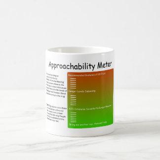 Approachability Meter Mug