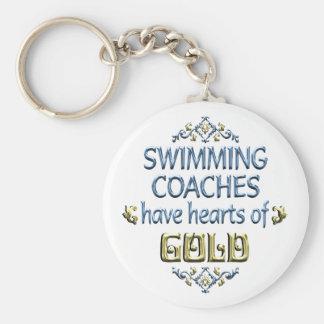 Aprecio del coche de la natación llavero personalizado