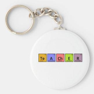 Aprecio del profesor de la tabla periódica llavero